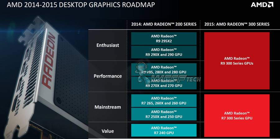 AMD-Radeon-Fury