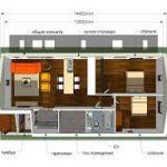 Варианты индивидуальной планировки вашего загородного дома
