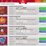 Лучшие онлайн казино для российских игроков